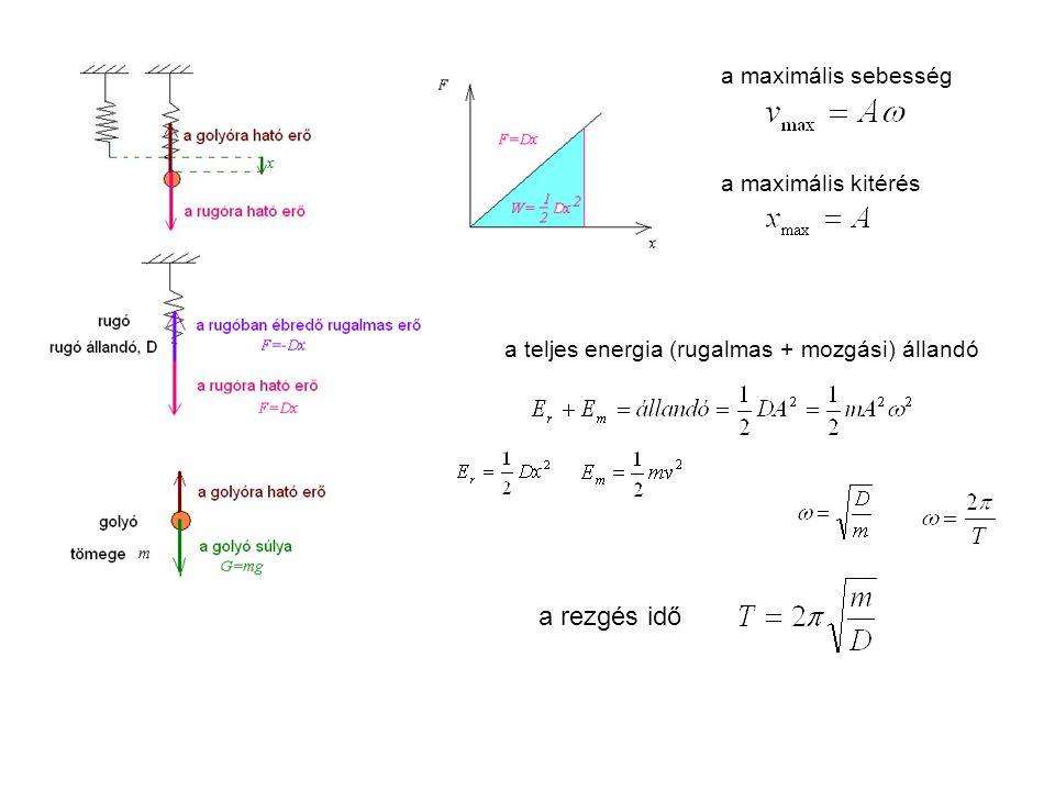 a maximális sebesség a maximális kitérés a teljes energia (rugalmas + mozgási) állandó a rezgés idő