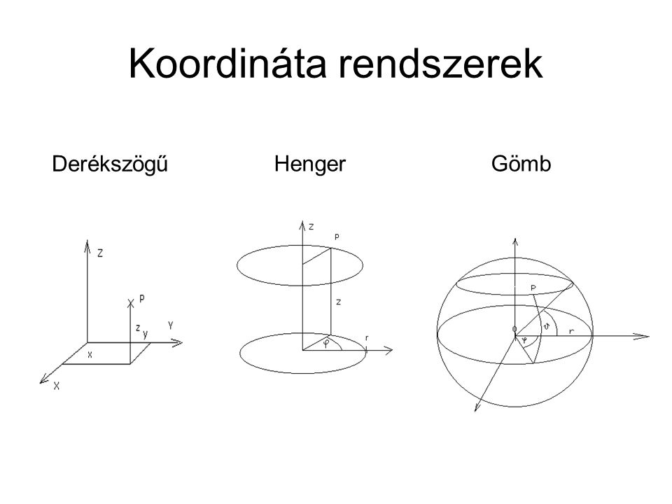 Egyenletes körmozgás A sebesség iránya változik ezért gyorsuló mozgás A gyorsulás a kör közepe felé irányul centripetális gyorsulás A testre ható erők eredője a centripetális erő