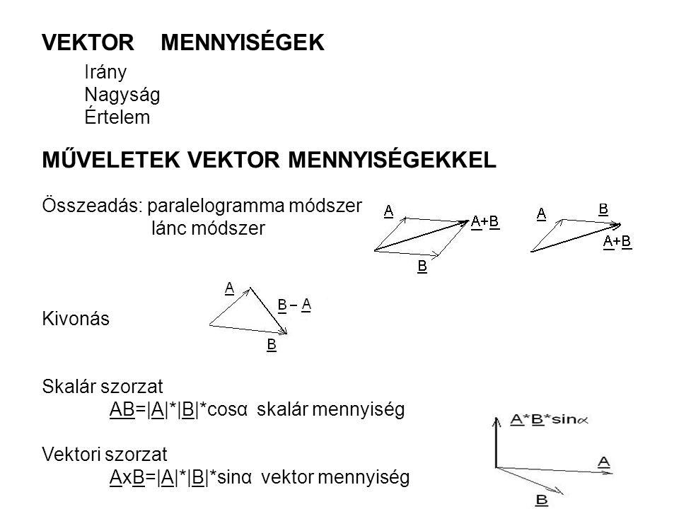 VEKTOR MENNYISÉGEK Irány Nagyság Értelem MŰVELETEK VEKTOR MENNYISÉGEKKEL Összeadás: paralelogramma módszer lánc módszer Kivonás Skalár szorzat AB=|A|*