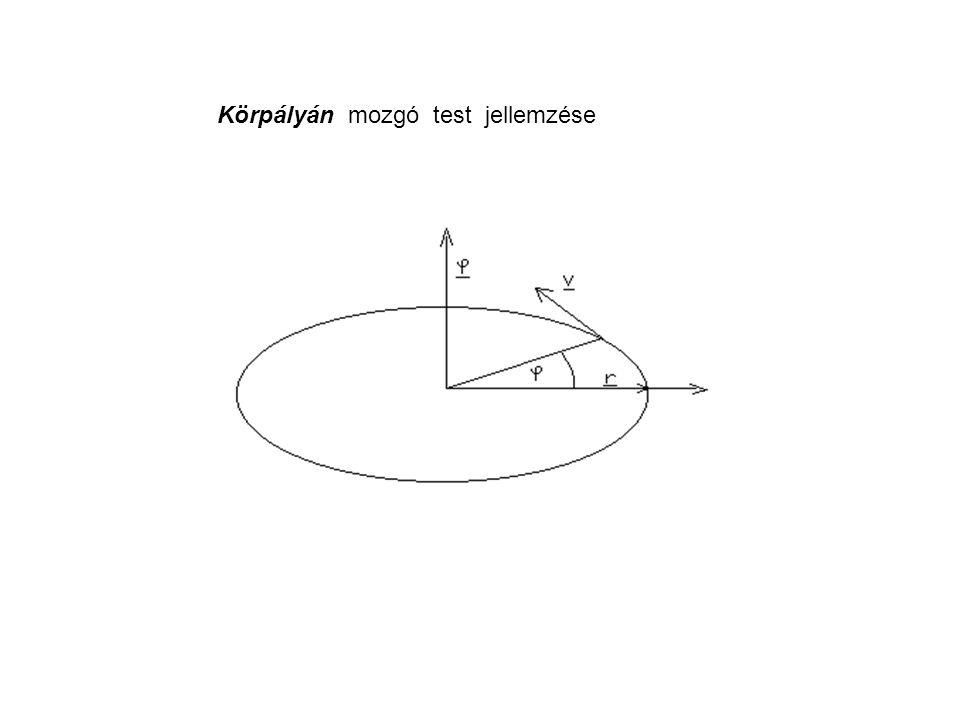 Körpályán mozgó test mozgását jellemzi Szögelfordulás Jele mértékegysége (fok, rad) Szögsebesség Jele Definíciója mértékegysége (rad/s) Szöggyorsulás Jele Definíciója mértékegysége (rad/s2) Elmozdulás Kerületi sebesség Kerületi gyorsulás