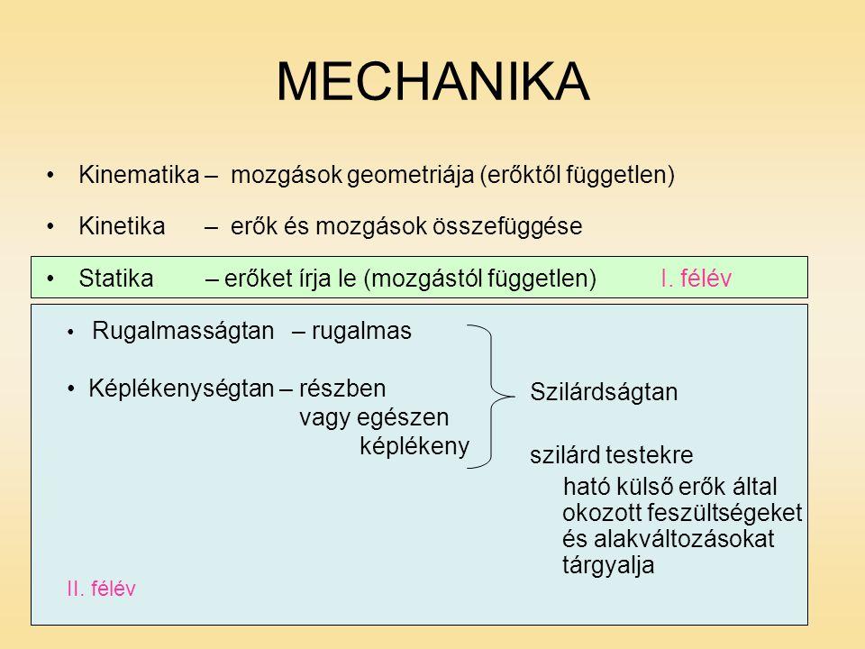 MECHANIKA Kinematika – mozgások geometriája (erőktől független) Kinetika – erők és mozgások összefüggése Statika – erőket írja le (mozgástól független) I.
