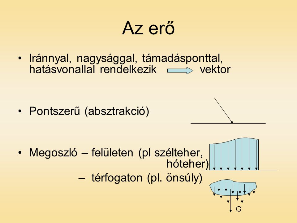 Az erő Iránnyal, nagysággal, támadásponttal, hatásvonallal rendelkezik vektor Pontszerű (absztrakció) Megoszló – felületen (pl szélteher, hóteher) – térfogaton (pl.