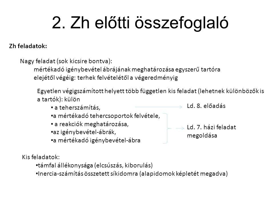 2. Zh előtti összefoglaló Nagy feladat (sok kicsire bontva): mértékadó igénybevétel ábrájának meghatározása egyszerű tartóra elejétől végéig: terhek f
