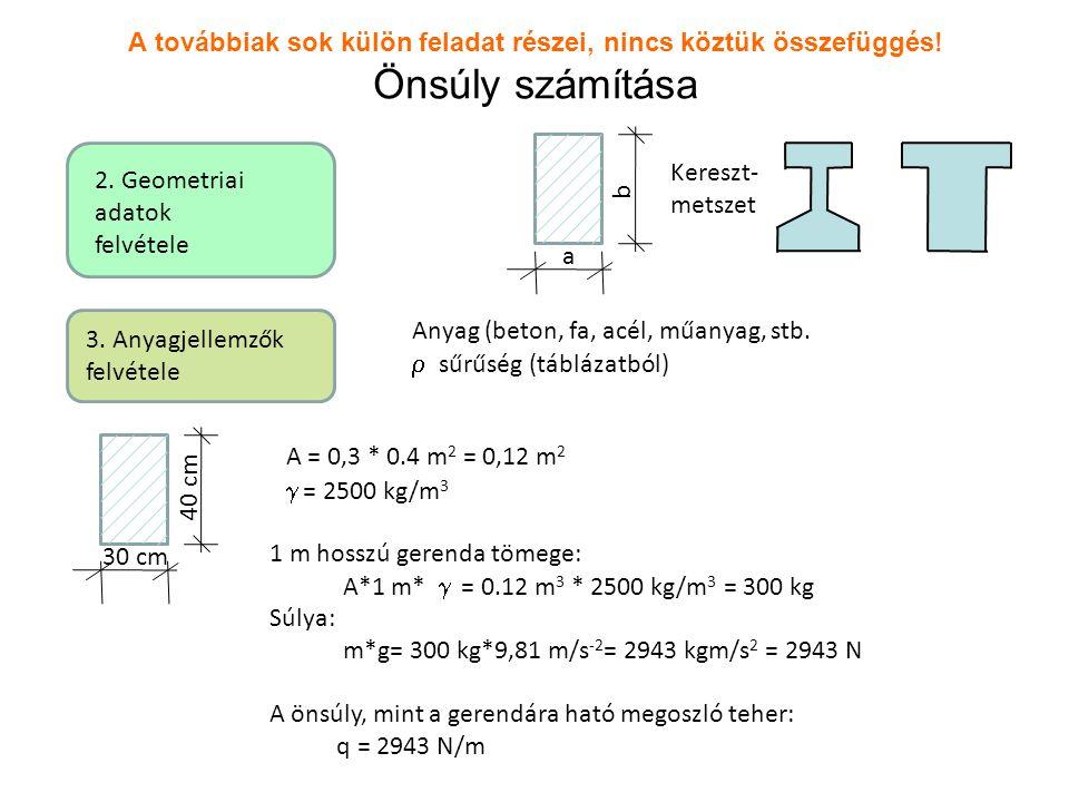 Példa: Kéttámaszú konzolos födémgerenda méretezése A B l Önsúly (lemez+ gerenda) 6 kN/m 2  a = 1.1 1.2 m l Esetleges teher 10 kN/m 2  e = 1.3 g M = 1.1*6.00*1.2 = 7.93 kN/m p M = 1.3*10.00*1.2 = 15,6 kN/m q M = g M + p M = 23.52 kN/m gMgM pMpM aa ee
