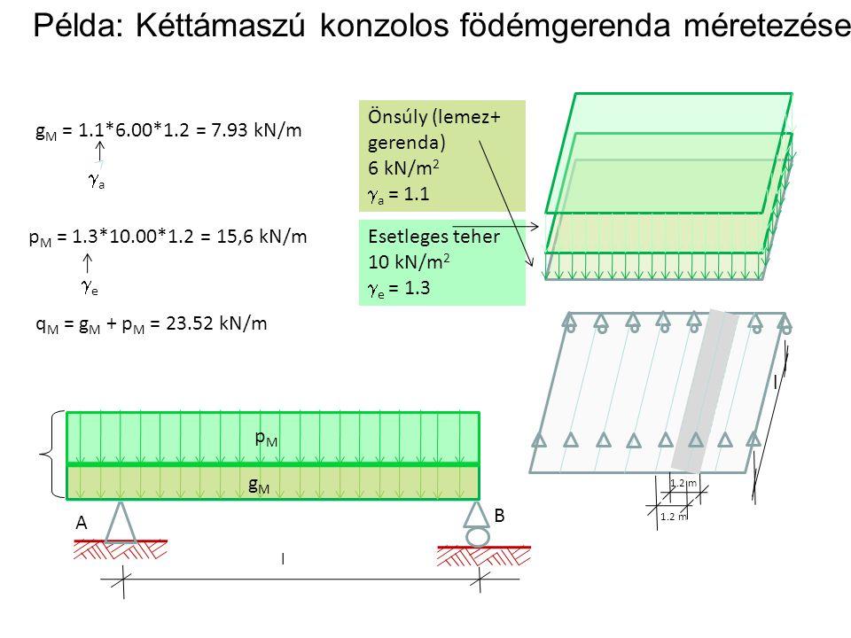 Példa: Kéttámaszú konzolos födémgerenda méretezése A B l Önsúly (lemez+ gerenda) 6 kN/m 2  a = 1.1 1.2 m l Esetleges teher 10 kN/m 2  e = 1.3 g M =