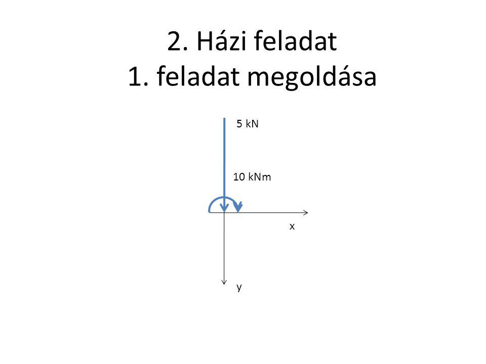 2. Házi feladat 1. feladat megoldása y x 5 kN 10 kNm