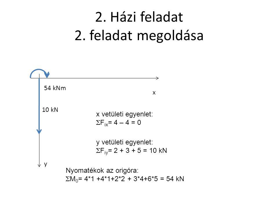 2. Házi feladat 2. feladat megoldása y x 54 kNm x vetületi egyenlet:  F ix = 4 – 4 = 0 y vetületi egyenlet:  F iy = 2 + 3 + 5 = 10 kN Nyomatékok az