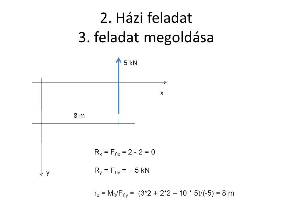 2. Házi feladat 3. feladat megoldása y x 8 m 5 kN R x = F 0x = 2 - 2 = 0 R y = F 0y = - 5 kN r x = M 0 /F 0y = (3*2 + 2*2 – 10 * 5)/(-5) = 8 m