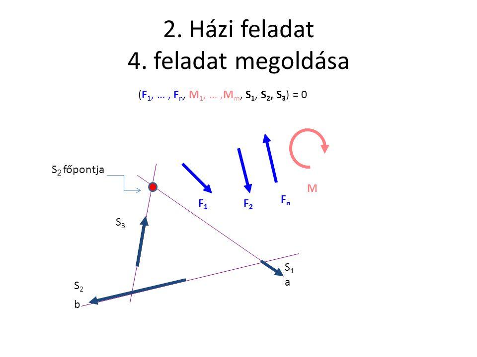 2. Házi feladat 4. feladat megoldása F1F1 F2F2 FnFn M a b S1S1 S3S3 S2S2 (F 1, …, F n, M 1, …,M m, S 1, S 2, S 3 ) = 0 S 2 főpontja