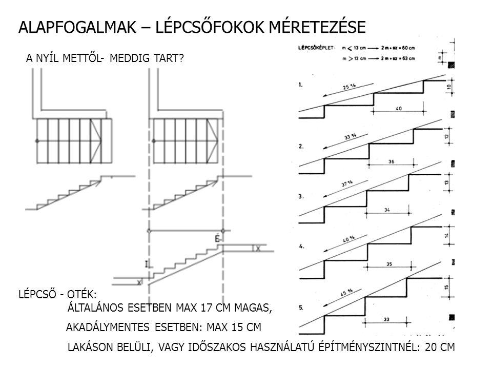 Ez csak egy példa a harántfalas lépcső kialakítására az előtte lévő burkolat szegélykővel történő lezárásával és a mögötte lévő súlytámfal kialakításával.