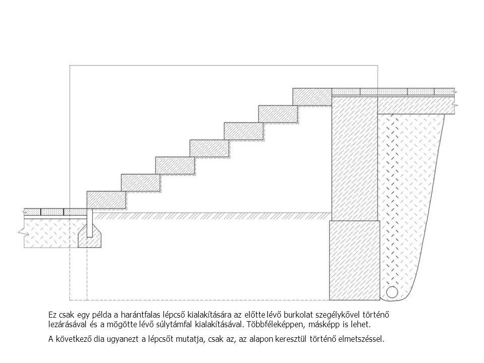 Ez csak egy példa a harántfalas lépcső kialakítására az előtte lévő burkolat szegélykővel történő lezárásával és a mögötte lévő súlytámfal kialakításá