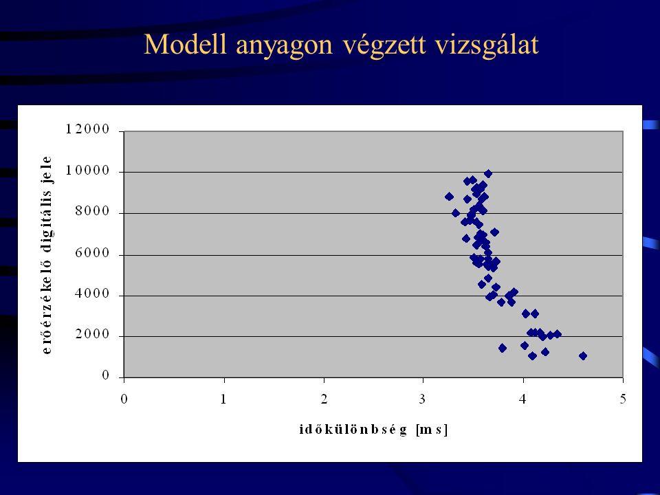 Modell anyagon végzett vizsgálat