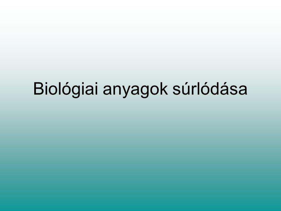 Biológiai anyagok súrlódása