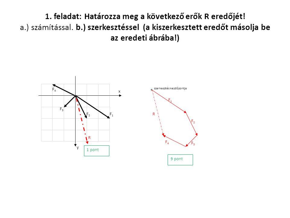 1. feladat: Határozza meg a következő erők R eredőjét! a.) számítással. b.) szerkesztéssel (a kiszerkesztett eredőt másolja be az eredeti ábrába!) y x