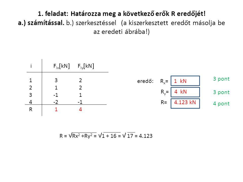 1. feladat: Határozza meg a következő erők R eredőjét! a.) számítással. b.) szerkesztéssel (a kiszerkesztett eredőt másolja be az eredeti ábrába!) iF