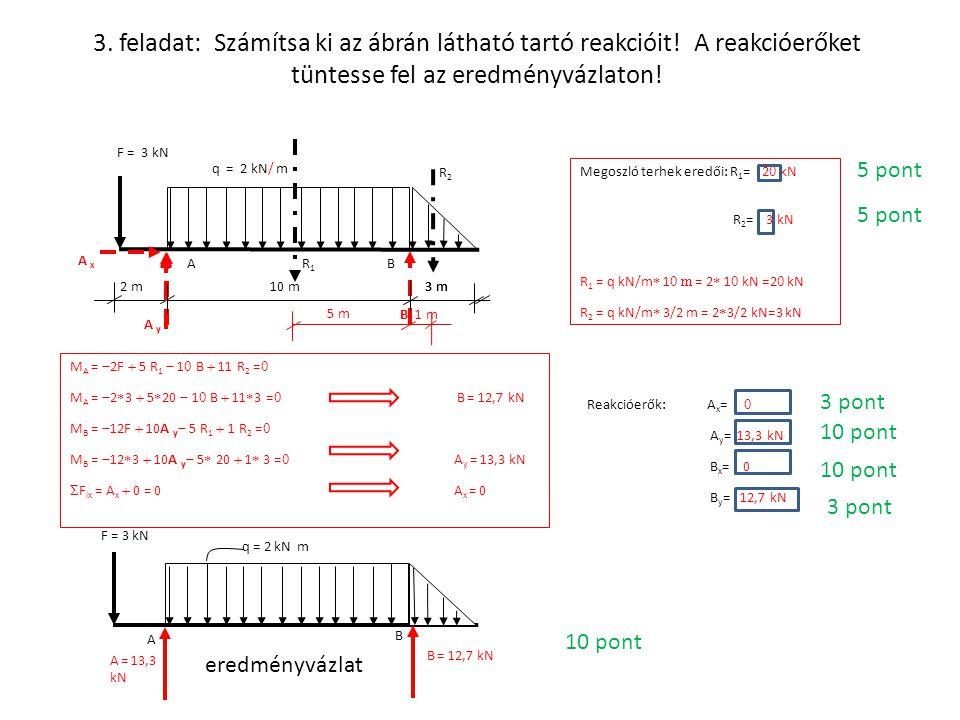 3. feladat: Számítsa ki az ábrán látható tartó reakcióit! A reakcióerőket tüntesse fel az eredményvázlaton! 2 m3 m F = 3 kN ABR1R1 R2R2 1 m 5 m A x A