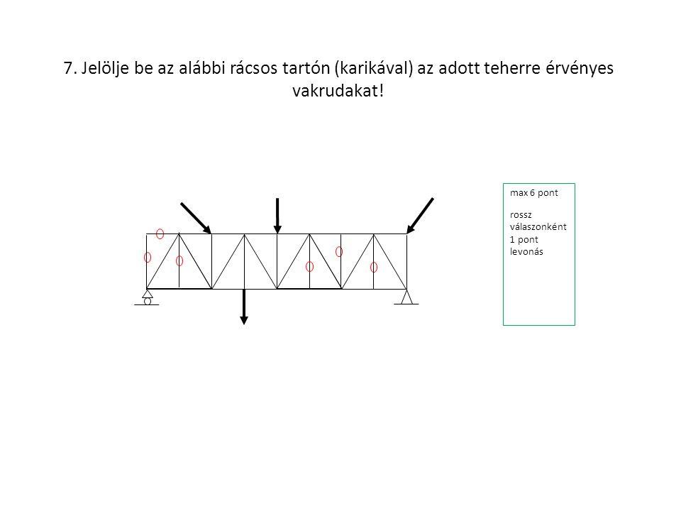 7. Jelölje be az alábbi rácsos tartón (karikával) az adott teherre érvényes vakrudakat! max 6 pont rossz válaszonként 1 pont levonás