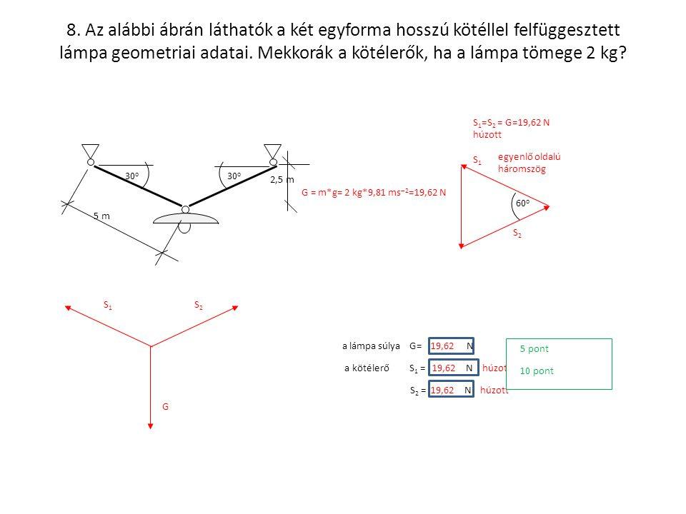 8. Az alábbi ábrán láthatók a két egyforma hosszú kötéllel felfüggesztett lámpa geometriai adatai. Mekkorák a kötélerők, ha a lámpa tömege 2 kg? 30 o