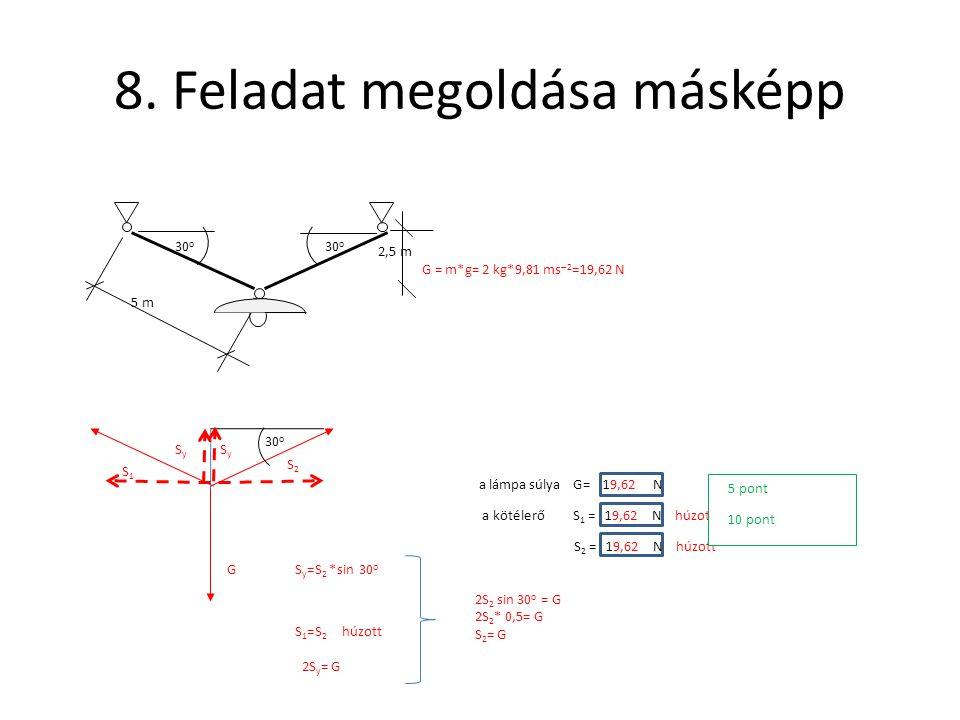 8. Feladat megoldása másképp 30 o 2,5 m 5 m G = m*g= 2 kg*9,81 ms  2 =19,62 N S y =S 2 *sin 30 o S 1 =S 2 húzott a lámpa súlya G= 19,62 N a kötélerő