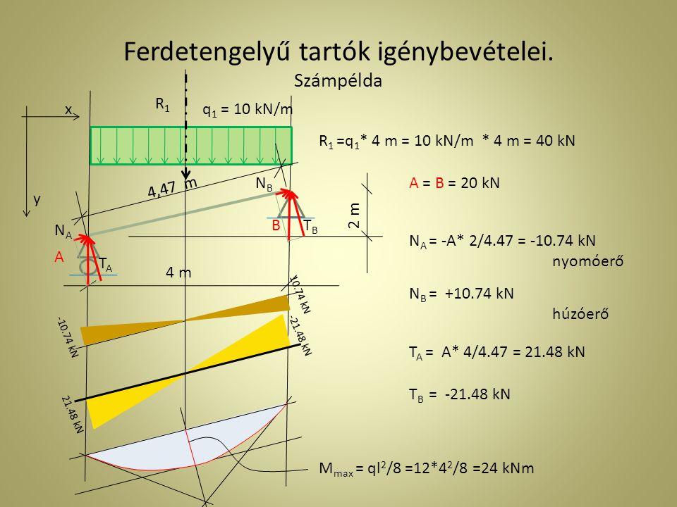 Ferdetengelyű tartók igénybevételei. Számpélda q 1 = 10 kN/m R1R1 4 m 2 m 4,47 m x y A B R 1 =q 1 * 4 m = 10 kN/m * 4 m = 40 kN A = B = 20 kN NANA TAT