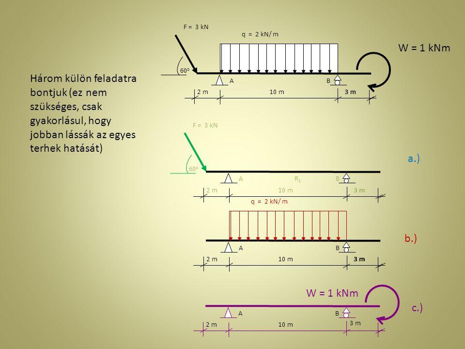 F = 3 kN ABR1R1 60o60o 2 m10 m 3 m Reakciók: A x = -F x = -1,5 kN M A = -2F y – 10 B = 0 B = -0,52 kN M B = -12 F y + 10 A y = 0 A y = 3,118 kN Teher felbontása: F x = F cos 60 o = 3*0,5 = 1,5 kN F y = F sin 60 o = 3*0,866 = 2,598 kN -+-+ -1,5 kN Normálerő-függvény -+-+ Nyíróerő-függvény 0,52 kN 2,598 kN 3,118 kN ABR1R1 60o60o 2 m10 m 3 m AxAx AyAy B Feltételezett reakció-irányok 1,5 kN 3,118 kN 0,52 kN -+-+ Nyomaték-függvény F y *2 m = 2,598 kN *2 m = 5.2 kNm 10m* B = 10 m*0,52 kN = 5,2 kNm a.) F = 3 kN 1,5 kN 2,598 kN Elképzelt alakváltozás egyenes