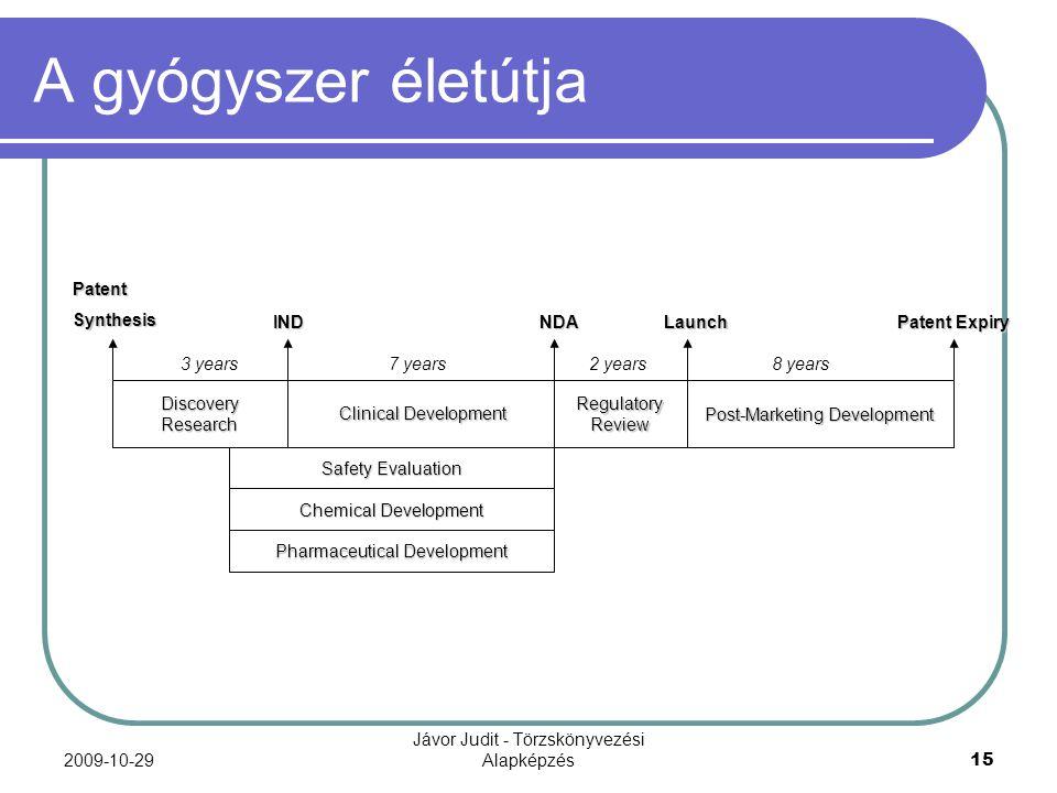 2009-10-29 Jávor Judit - Törzskönyvezési Alapképzés 15 A gyógyszer életútja Patent Expiry DiscoveryResearch Post-Marketing Development RegulatoryRevie