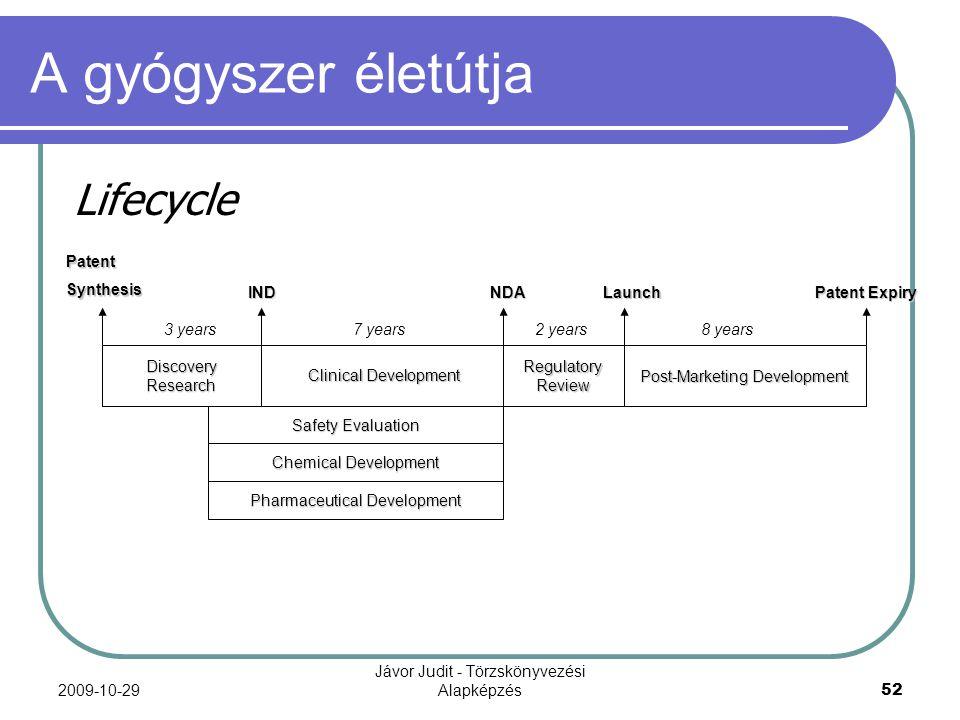 2009-10-29 Jávor Judit - Törzskönyvezési Alapképzés 52 A gyógyszer életútja Lifecycle Patent Expiry DiscoveryResearch Post-Marketing Development Regul