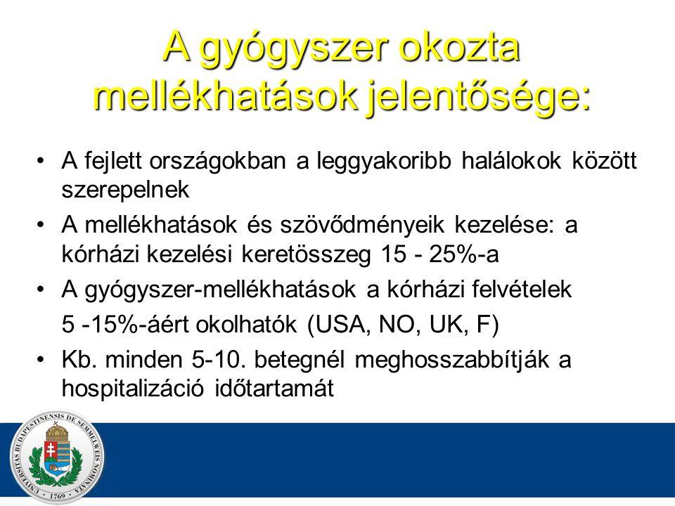 A fejlett országokban a leggyakoribb halálokok között szerepelnek A mellékhatások és szövődményeik kezelése: a kórházi kezelési keretösszeg 15 - 25%-a A gyógyszer-mellékhatások a kórházi felvételek 5 -15%-áért okolhatók (USA, NO, UK, F) Kb.
