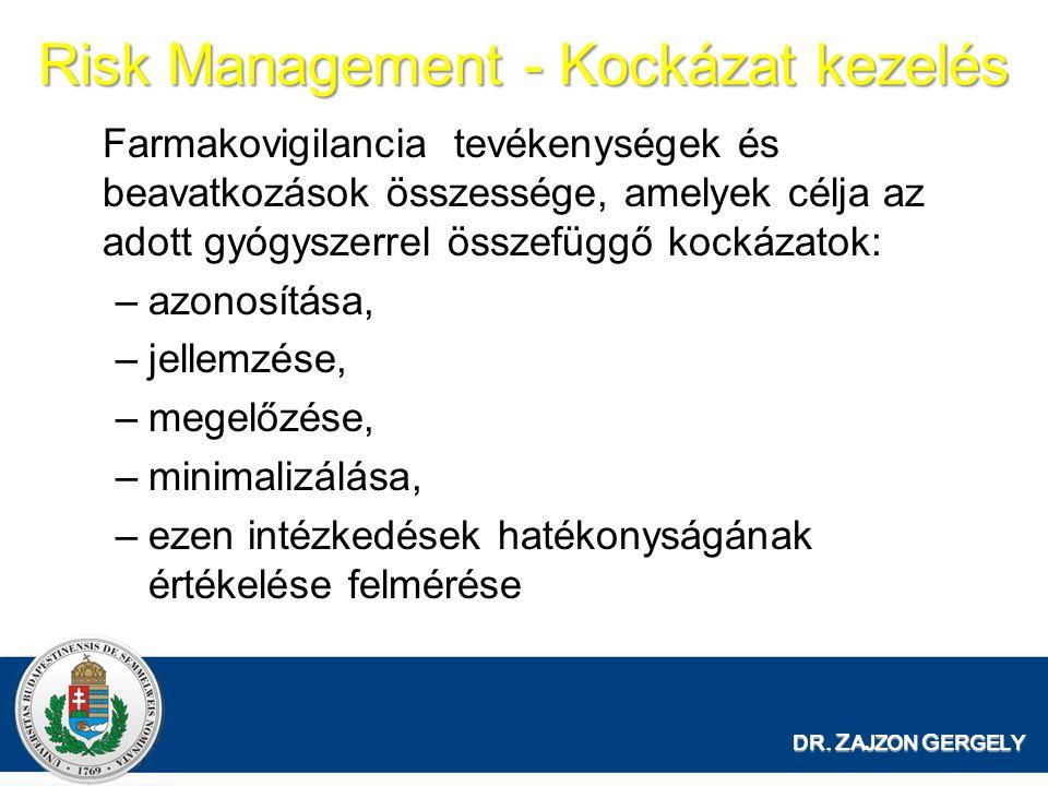 Risk Management - Kockázat kezelés Farmakovigilancia tevékenységek és beavatkozások összessége, amelyek célja az adott gyógyszerrel összefüggő kockázatok: –azonosítása, –jellemzése, –megelőzése, –minimalizálása, –ezen intézkedések hatékonyságának értékelése felmérése DR.