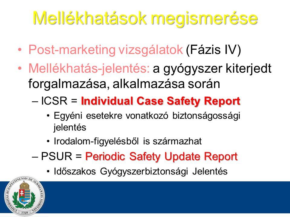 Mellékhatások megismerése Post-marketing vizsgálatok (Fázis IV) Mellékhatás-jelentés: a gyógyszer kiterjedt forgalmazása, alkalmazása során Individual Case Safety Report –ICSR = Individual Case Safety Report Egyéni esetekre vonatkozó biztonságossági jelentés Irodalom-figyelésből is származhat Periodic Safety Update Report –PSUR = Periodic Safety Update Report Időszakos Gyógyszerbiztonsági Jelentés