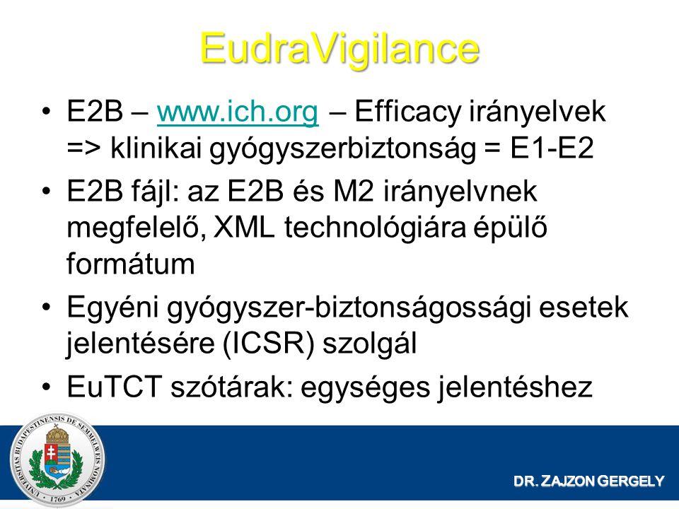 E2B – www.ich.org – Efficacy irányelvek => klinikai gyógyszerbiztonság = E1-E2www.ich.org E2B fájl: az E2B és M2 irányelvnek megfelelő, XML technológiára épülő formátum Egyéni gyógyszer-biztonságossági esetek jelentésére (ICSR) szolgál EuTCT szótárak: egységes jelentéshez DR.