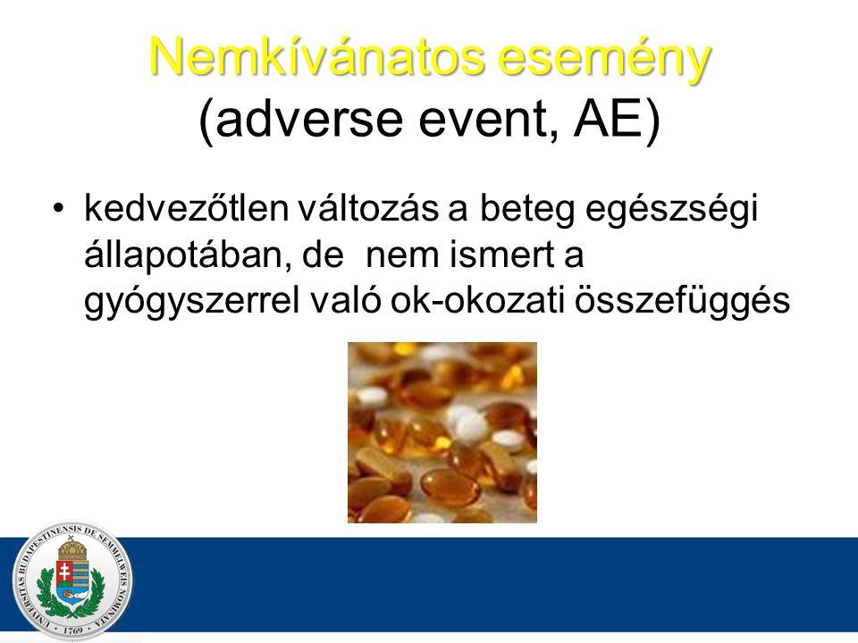 Nemkívánatos esemény Nemkívánatos esemény (adverse event, AE) kedvezőtlen változás a beteg egészségi állapotában, de nem ismert a gyógyszerrel való ok-okozati összefüggés