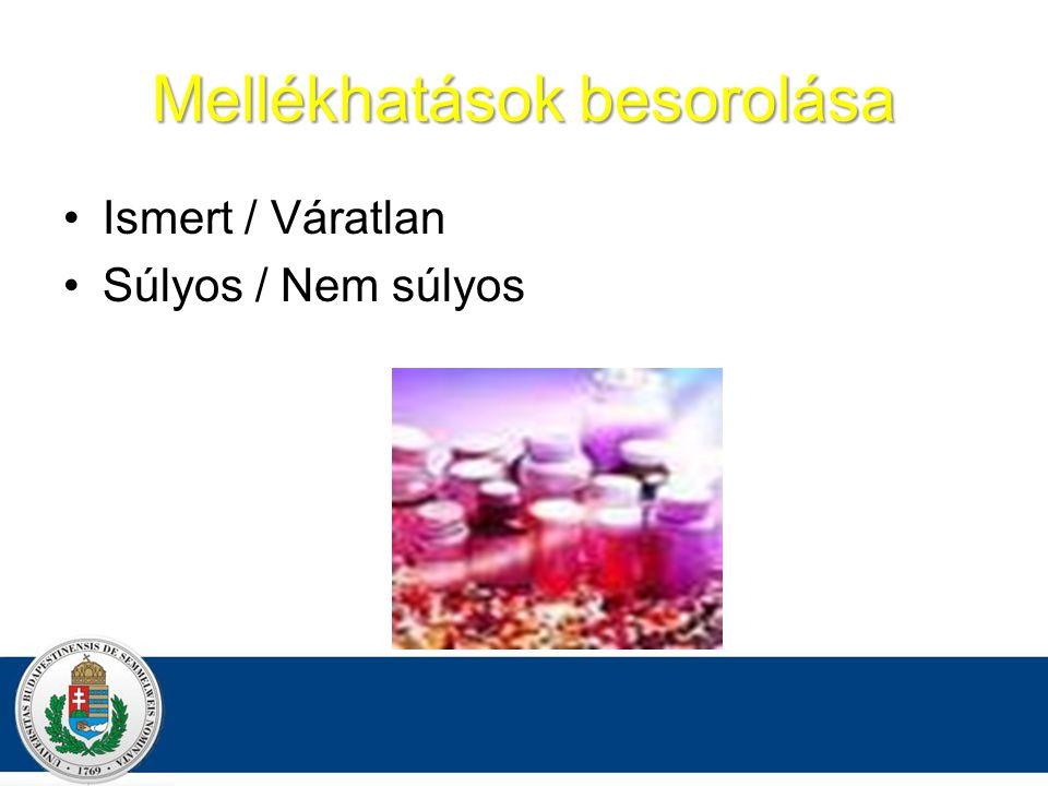 Mellékhatások besorolása Ismert / Váratlan Súlyos / Nem súlyos