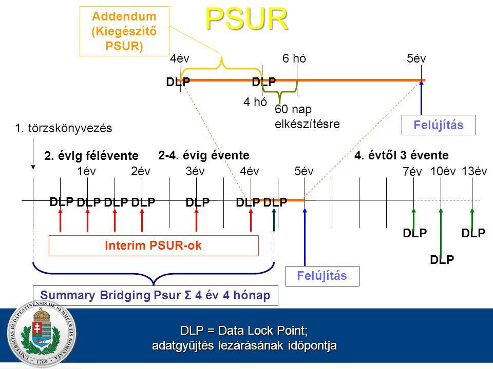 PSUR 1.