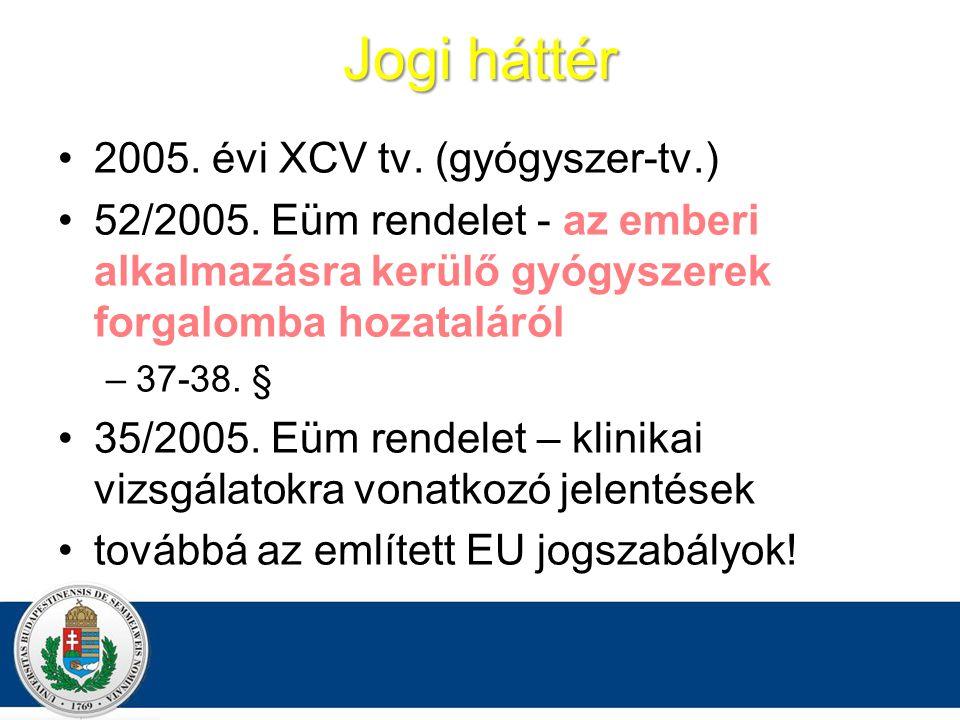 Jogi háttér 2005.évi XCV tv. (gyógyszer-tv.) 52/2005.