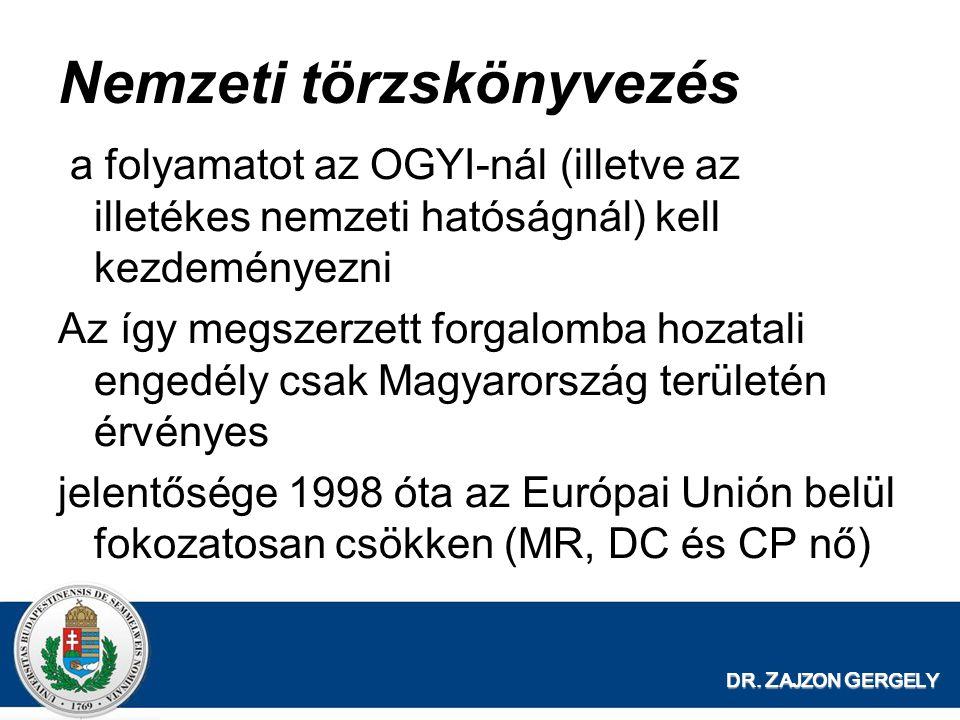 DR. Z AJZON G ERGELY Nemzeti törzskönyvezés a folyamatot az OGYI-nál (illetve az illetékes nemzeti hatóságnál) kell kezdeményezni Az így megszerzett f