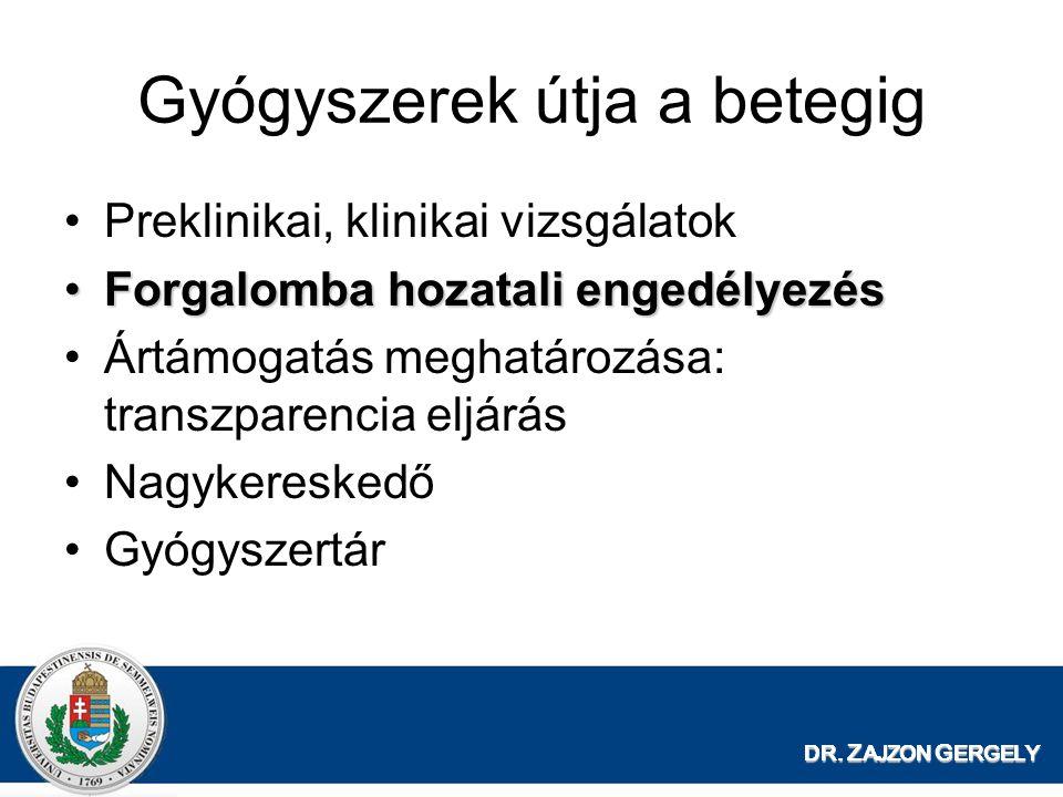 DR. Z AJZON G ERGELY Gyógyszerek útja a betegig Preklinikai, klinikai vizsgálatok Forgalomba hozatali engedélyezésForgalomba hozatali engedélyezés Árt