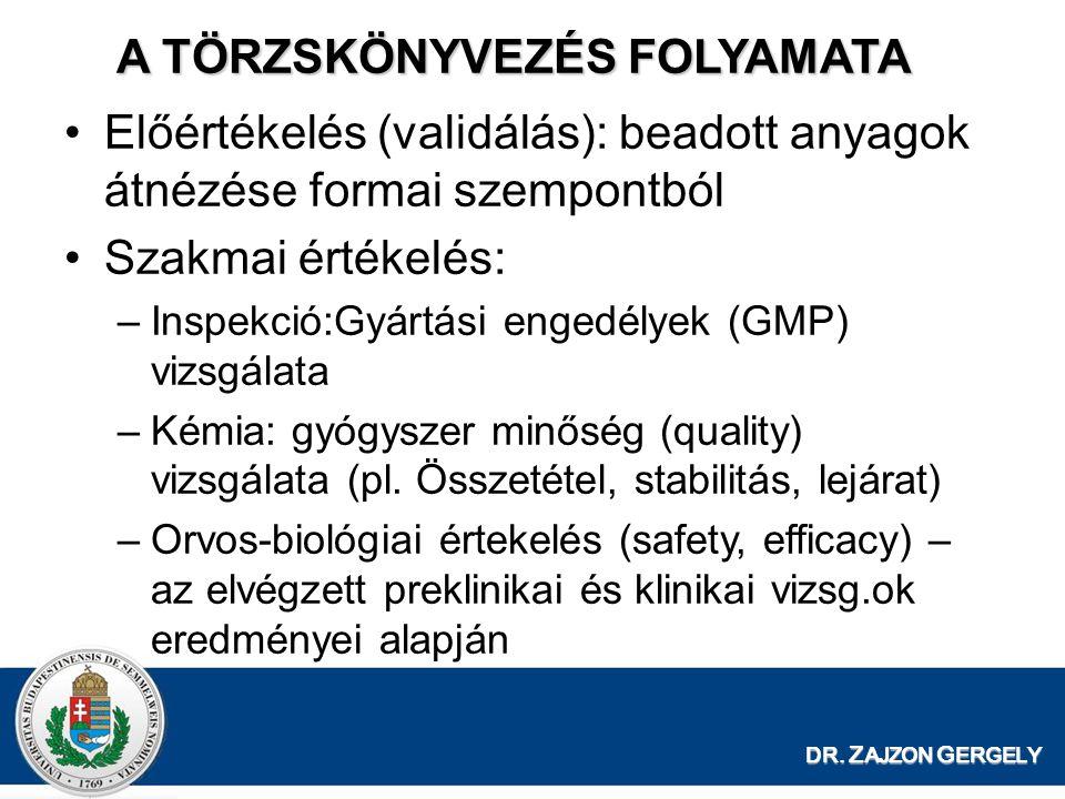 DR. Z AJZON G ERGELY A TÖRZSKÖNYVEZÉS FOLYAMATA Előértékelés (validálás): beadott anyagok átnézése formai szempontból Szakmai értékelés: –Inspekció:Gy