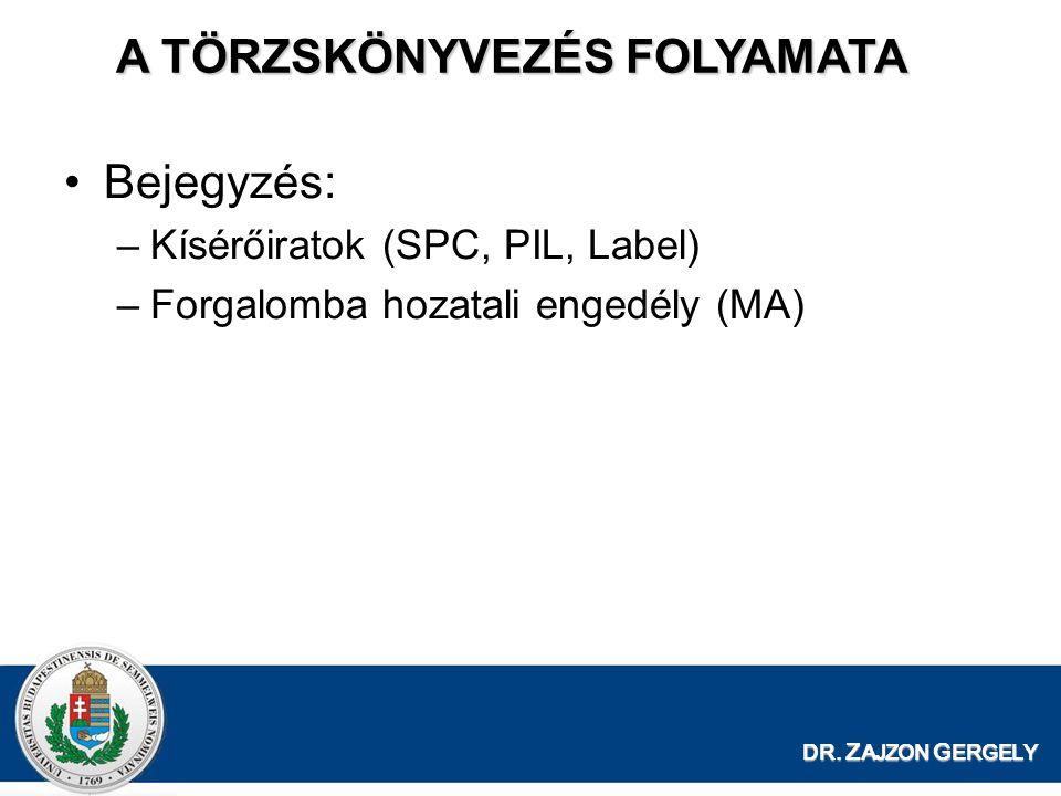 DR. Z AJZON G ERGELY A TÖRZSKÖNYVEZÉS FOLYAMATA Bejegyzés: –Kísérőiratok (SPC, PIL, Label) –Forgalomba hozatali engedély (MA)