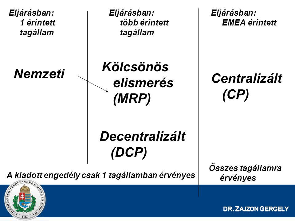 DR. Z AJZON G ERGELY Nemzeti Kölcsönös elismerés (MRP) Decentralizált (DCP) Centralizált (CP) Eljárásban: 1 érintett tagállam Eljárásban: több érintet