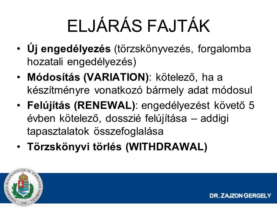DR. Z AJZON G ERGELY ELJÁRÁS FAJTÁK Új engedélyezés (törzskönyvezés, forgalomba hozatali engedélyezés) Módosítás (VARIATION): kötelező, ha a készítmén