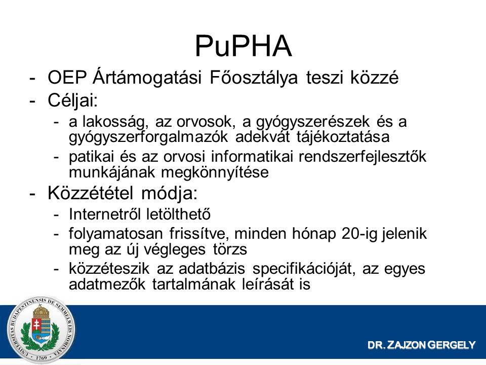 PuPHA -OEP Ártámogatási Főosztálya teszi közzé -Céljai: -a lakosság, az orvosok, a gyógyszerészek és a gyógyszerforgalmazók adekvát tájékoztatása -pat