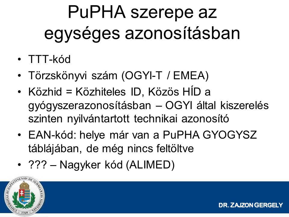 DR. Z AJZON G ERGELY PuPHA szerepe az egységes azonosításban TTT-kód Törzskönyvi szám (OGYI-T / EMEA) Közhid = Közhiteles ID, Közös HÍD a gyógyszerazo