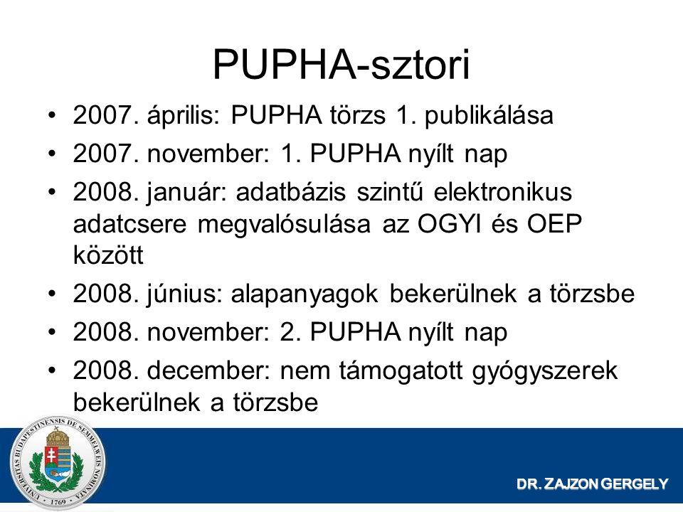 DR. Z AJZON G ERGELY PUPHA-sztori 2007. április: PUPHA törzs 1. publikálása 2007. november: 1. PUPHA nyílt nap 2008. január: adatbázis szintű elektron
