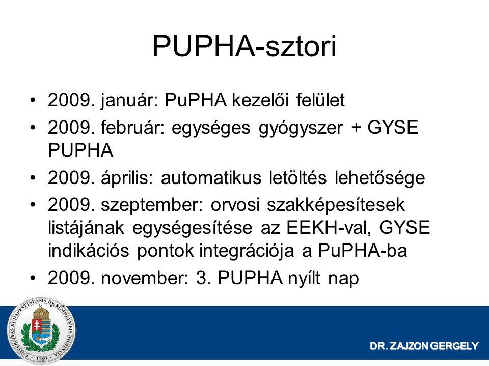 DR. Z AJZON G ERGELY PUPHA-sztori 2009. január: PuPHA kezelői felület 2009. február: egységes gyógyszer + GYSE PUPHA 2009. április: automatikus letölt
