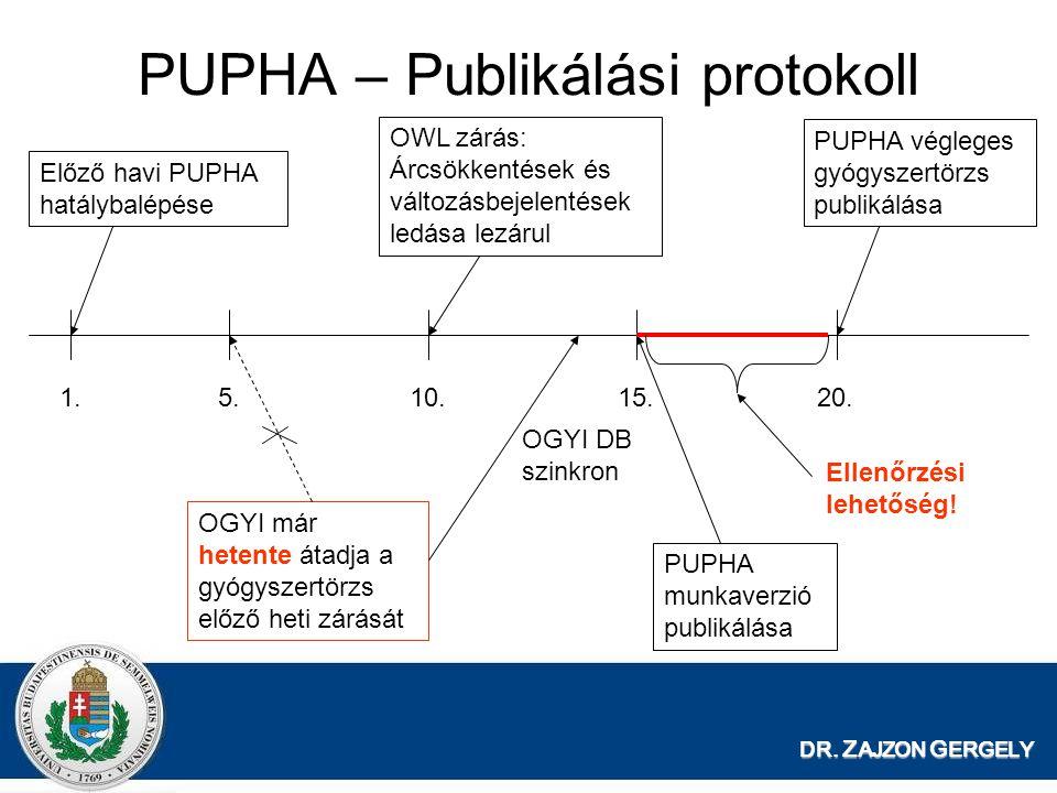 DR. Z AJZON G ERGELY PUPHA – Publikálási protokoll 10.15. 20.5. OGYI már hetente átadja a gyógyszertörzs előző heti zárását OWL zárás: Árcsökkentések