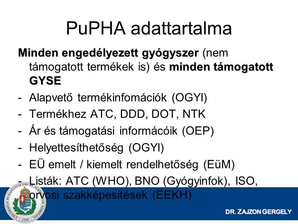 DR. Z AJZON G ERGELY PuPHA adattartalma Minden engedélyezett gyógyszer minden támogatott GYSE Minden engedélyezett gyógyszer (nem támogatott termékek