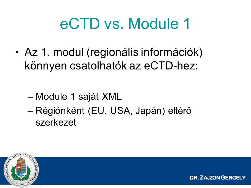 DR.Z AJZON G ERGELY eCTD vs. Module 1 Az 1.