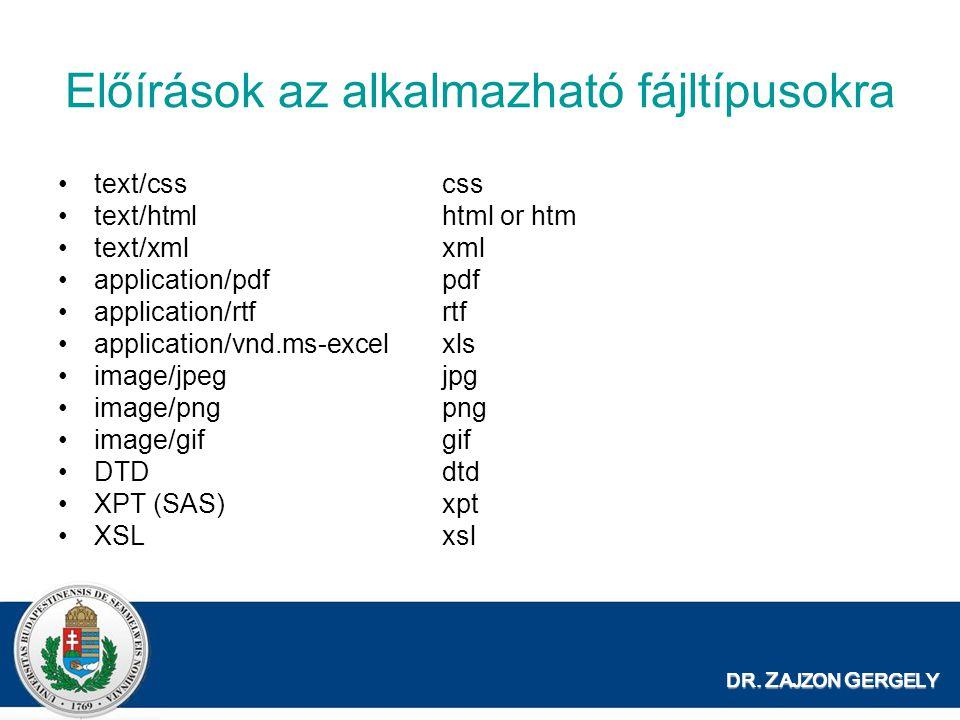 DR. Z AJZON G ERGELY Előírások az alkalmazható fájltípusokra text/csscss text/html html or htm text/xml xml application/pdfpdf application/rtf rtf app