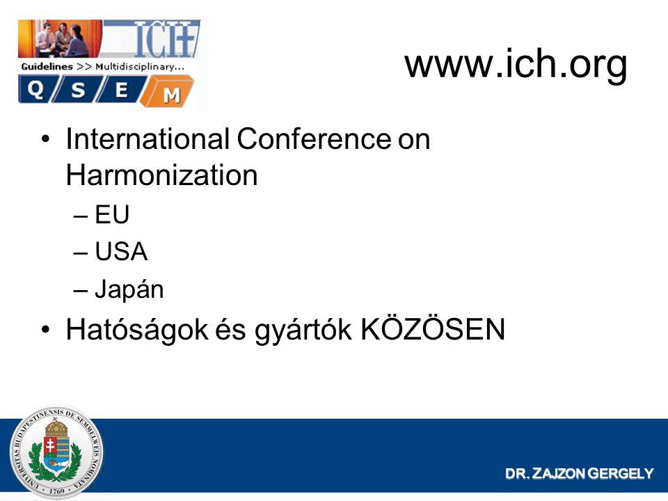 DR. Z AJZON G ERGELY www.ich.org International Conference on Harmonization –EU –USA –Japán Hatóságok és gyártók KÖZÖSEN